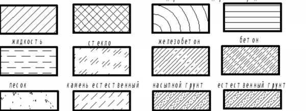 обозначение керамзитобетона на чертеже